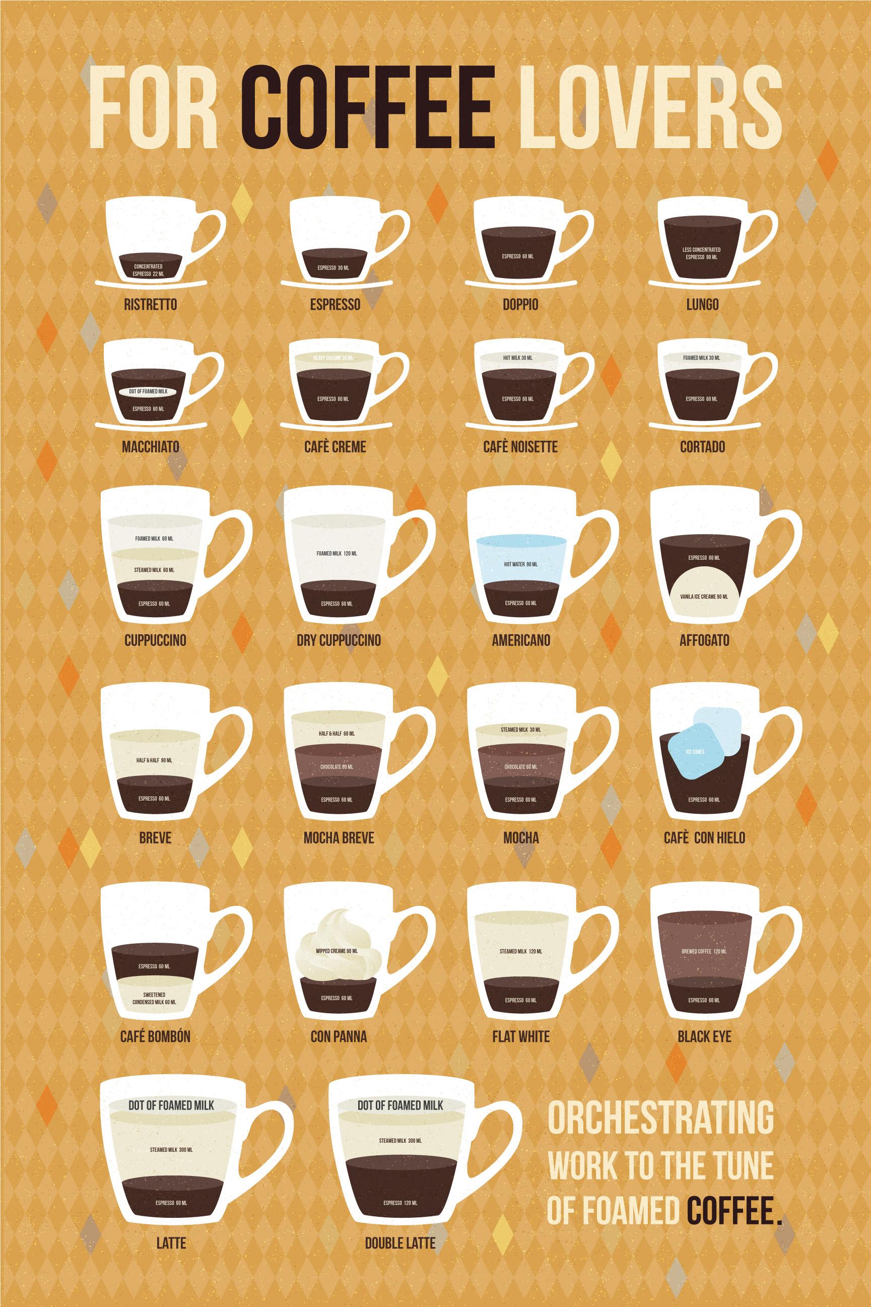 define latte